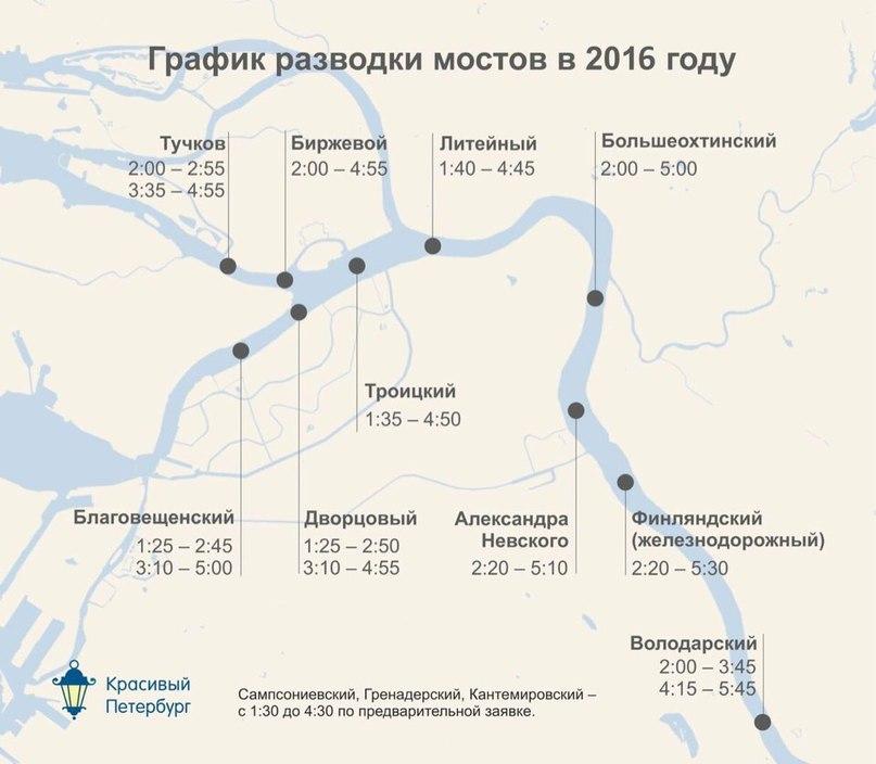 Схема петербурга мосты